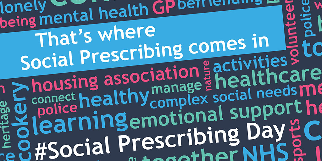 A word cloud showing words connected to social prescribing